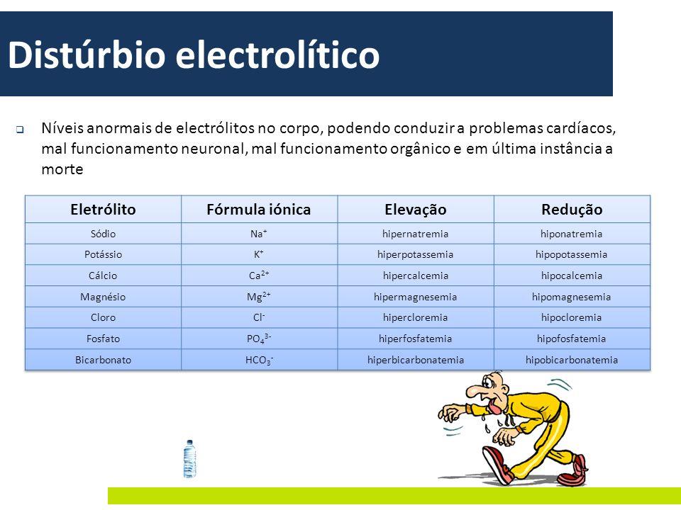 Distúrbio electrolítico