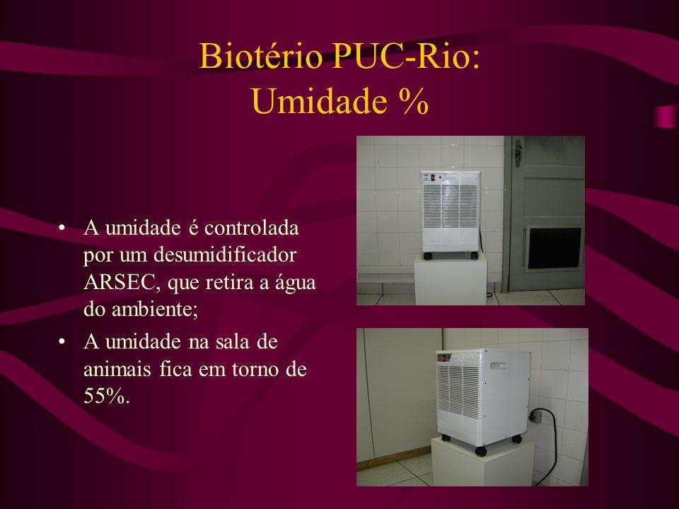 Biotério PUC-Rio: Umidade %