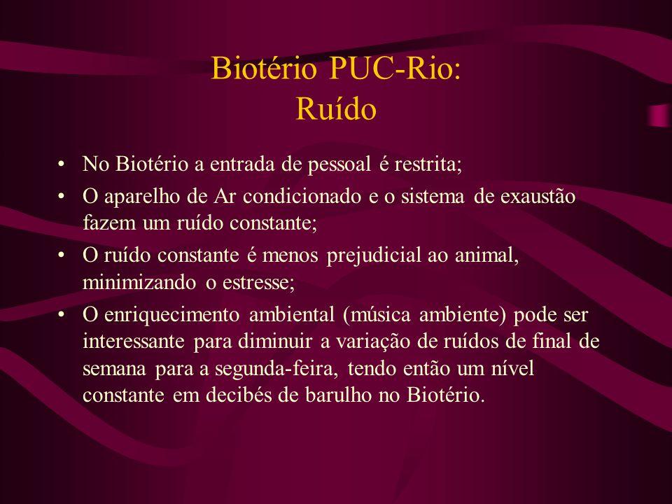 Biotério PUC-Rio: Ruído