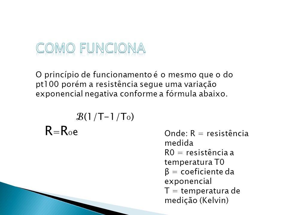 COMO FUNCIONA ℬ(1/T-1/To) R=Roe