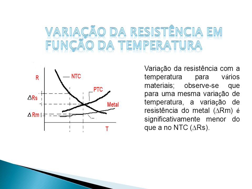 VARIAÇÃO DA RESISTÊNCIA EM FUNÇÃO DA TEMPERATURA