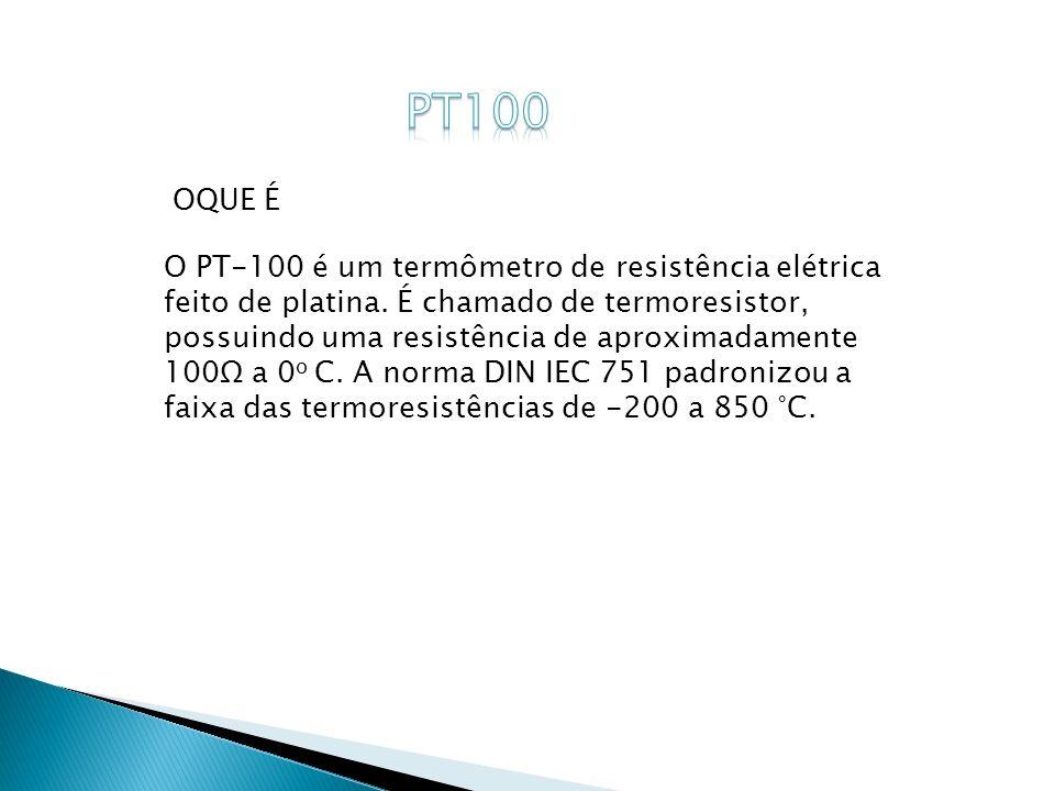PT100 OQUE É.