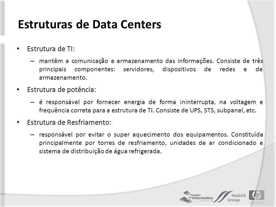 Estruturas de Data Centers