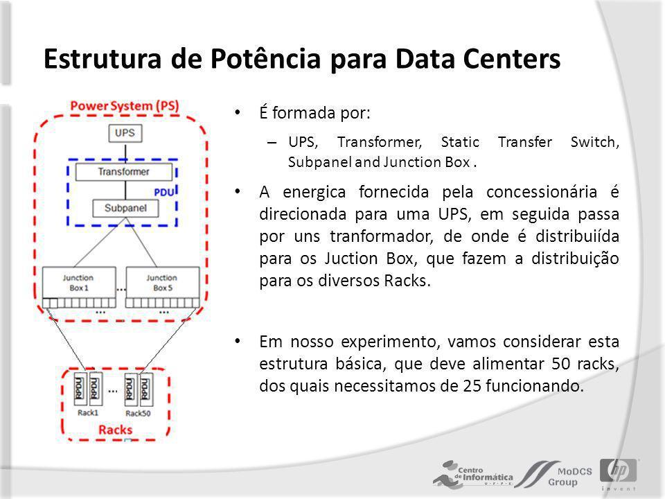 Estrutura de Potência para Data Centers