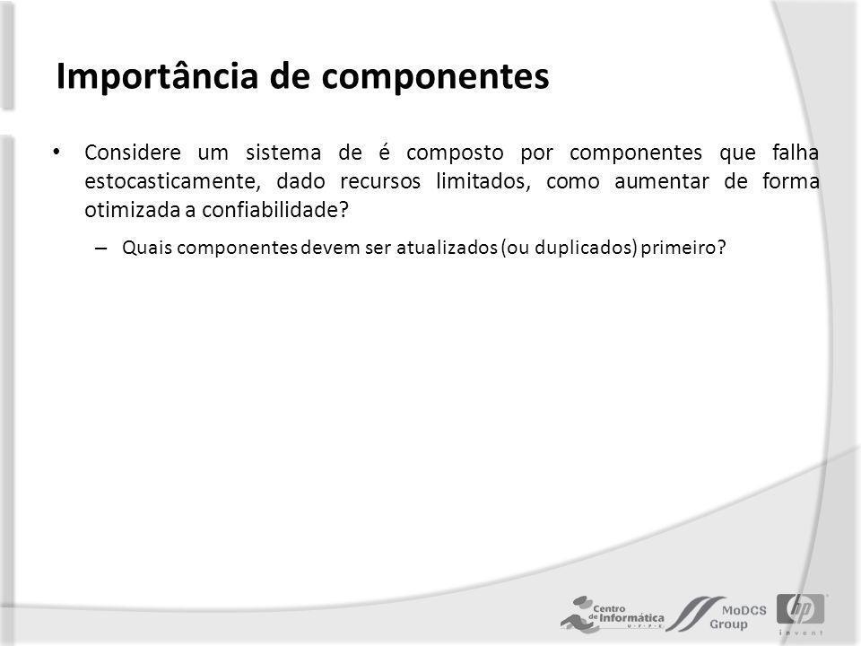 Importância de componentes