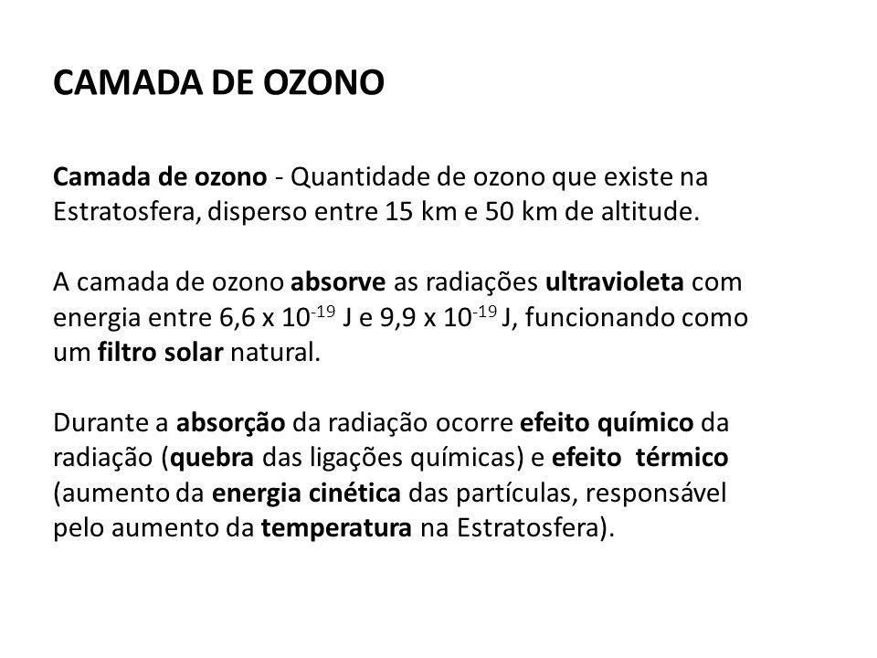 CAMADA DE OZONO Camada de ozono - Quantidade de ozono que existe na Estratosfera, disperso entre 15 km e 50 km de altitude.
