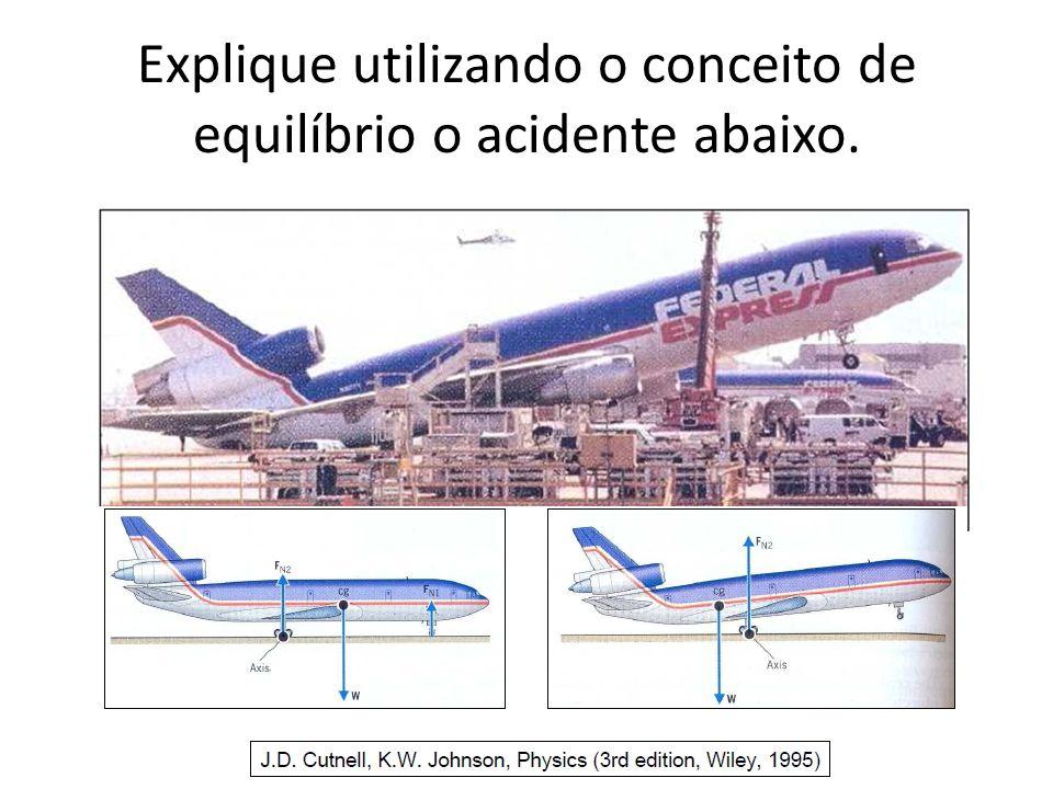 Explique utilizando o conceito de equilíbrio o acidente abaixo.