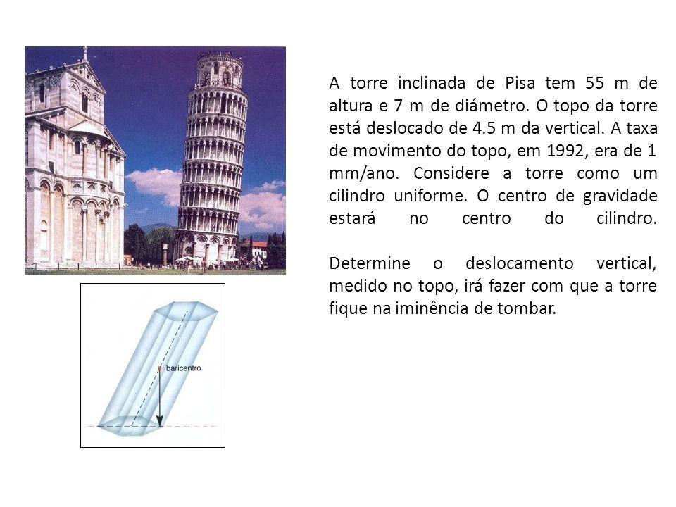 A torre inclinada de Pisa tem 55 m de altura e 7 m de diámetro