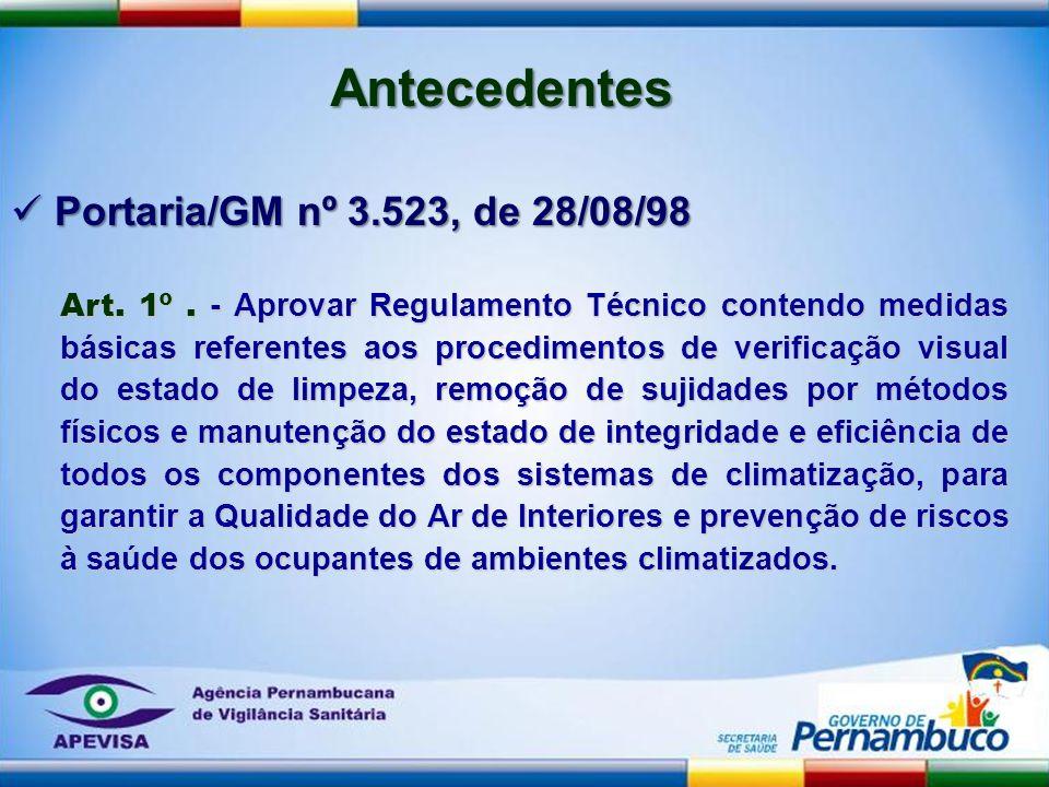 Antecedentes Portaria/GM nº 3.523, de 28/08/98