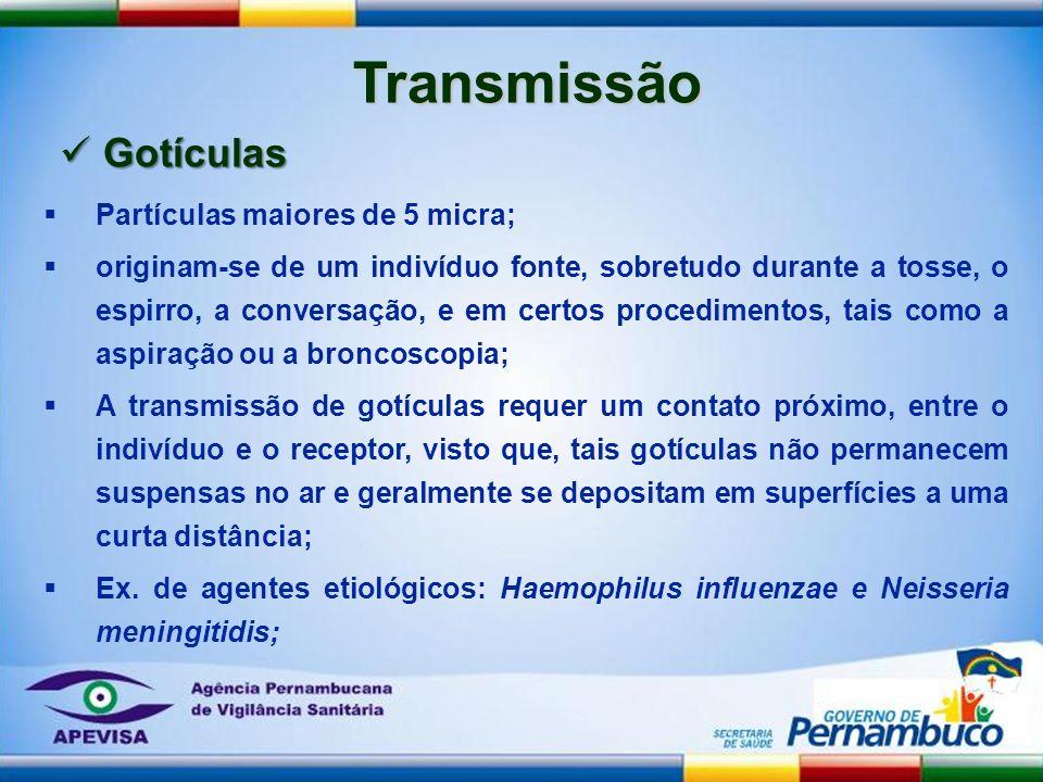 Transmissão Gotículas Partículas maiores de 5 micra;