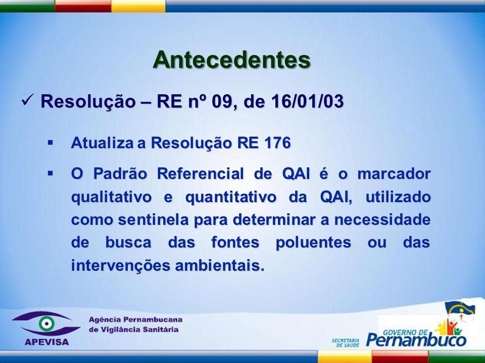 Antecedentes Resolução – RE nº 09, de 16/01/03