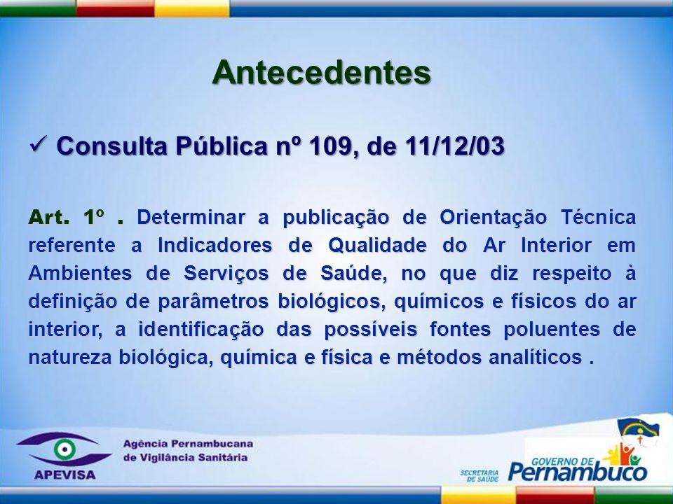 Antecedentes Consulta Pública nº 109, de 11/12/03
