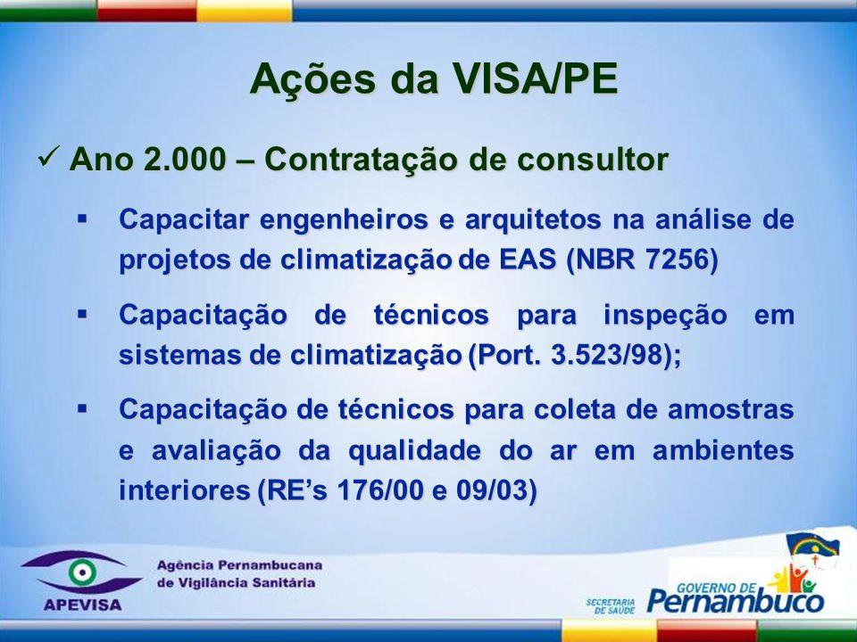 Ações da VISA/PE Ano 2.000 – Contratação de consultor