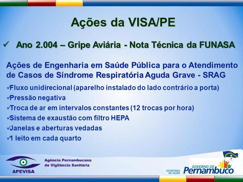 Ações da VISA/PE Ano 2.004 – Gripe Aviária - Nota Técnica da FUNASA