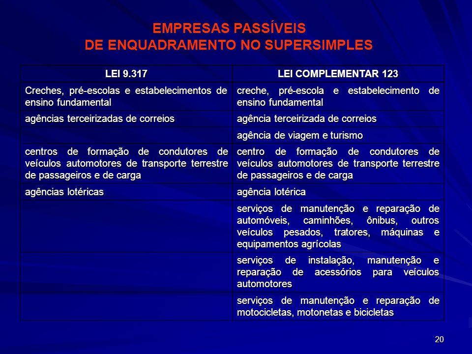 EMPRESAS PASSÍVEIS DE ENQUADRAMENTO NO SUPERSIMPLES