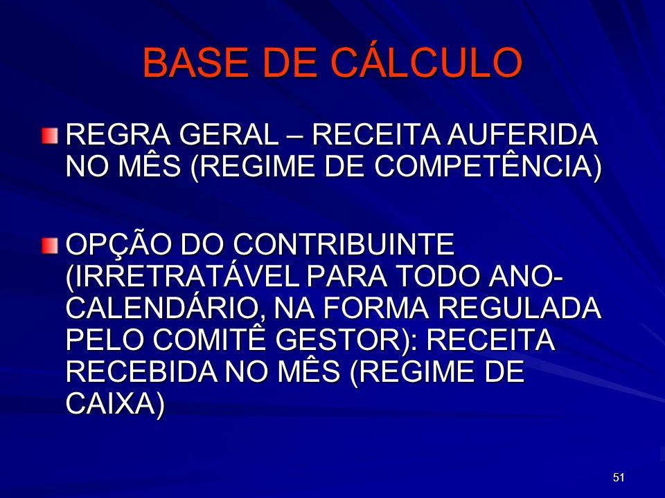 BASE DE CÁLCULO REGRA GERAL – RECEITA AUFERIDA NO MÊS (REGIME DE COMPETÊNCIA)