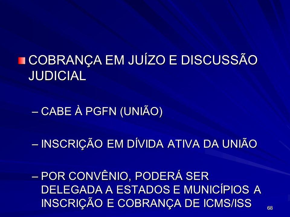 COBRANÇA EM JUÍZO E DISCUSSÃO JUDICIAL