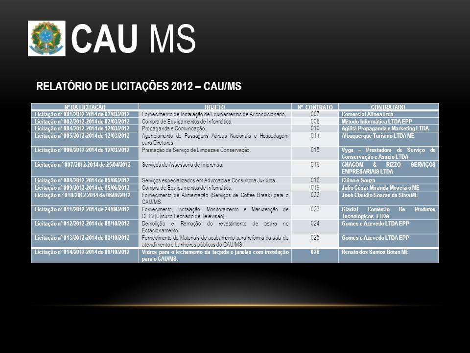 CAU MS RELATÓRIO DE LICITAÇÕES 2012 – CAU/MS Nº DA LICITAÇÃO OBJETO