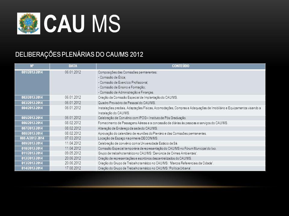 CAU MS DELIBERAÇÕES PLENÁRIAS DO CAU/MS 2012 Nº DATA CONTEÚDO