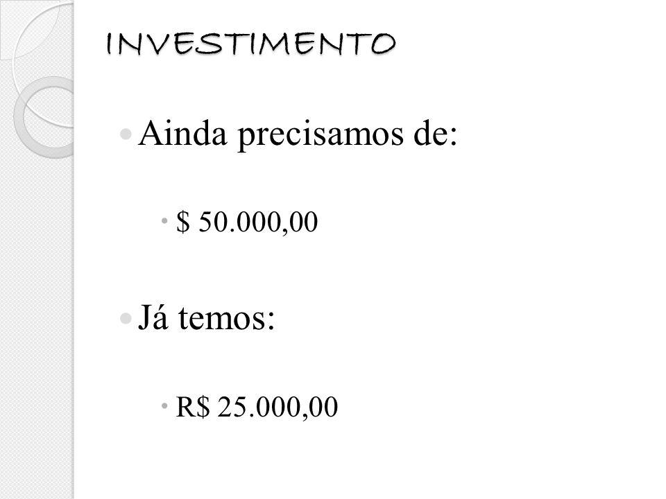 INVESTIMENTO Ainda precisamos de: $ 50.000,00 Já temos: R$ 25.000,00