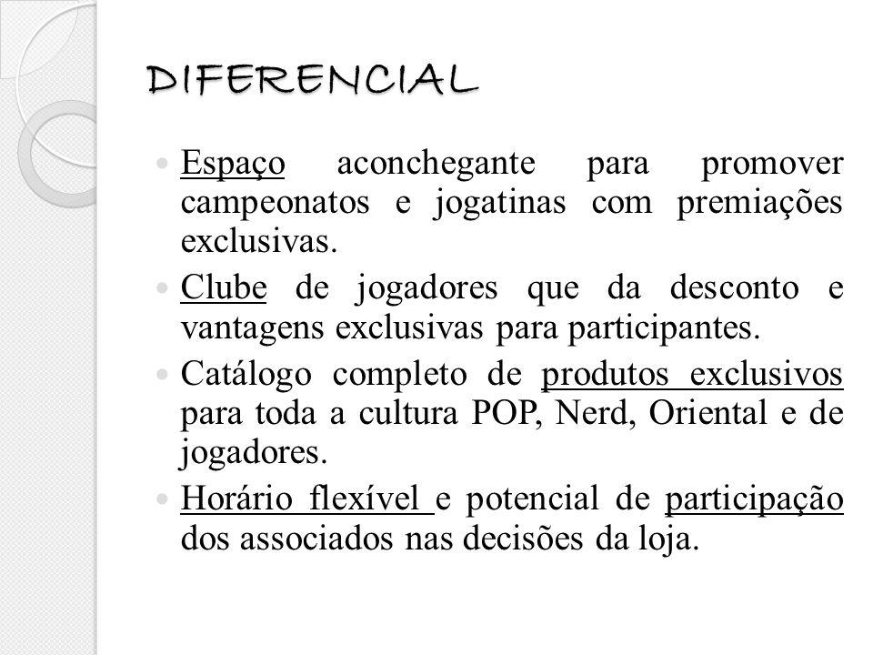 DIFERENCIAL Espaço aconchegante para promover campeonatos e jogatinas com premiações exclusivas.