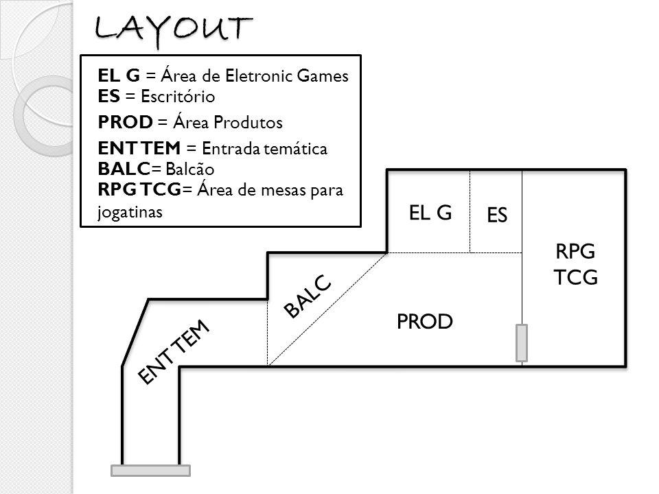 LAYOUT EL G ES RPG TCG BALC PROD ENT TEM