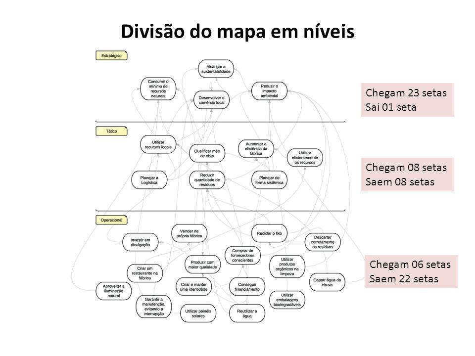 Divisão do mapa em níveis