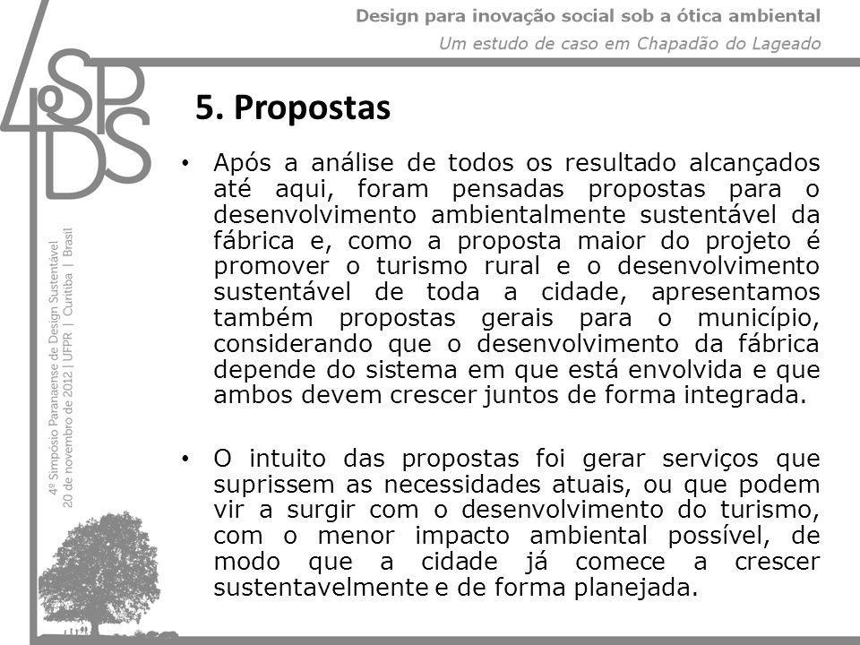 5. Propostas