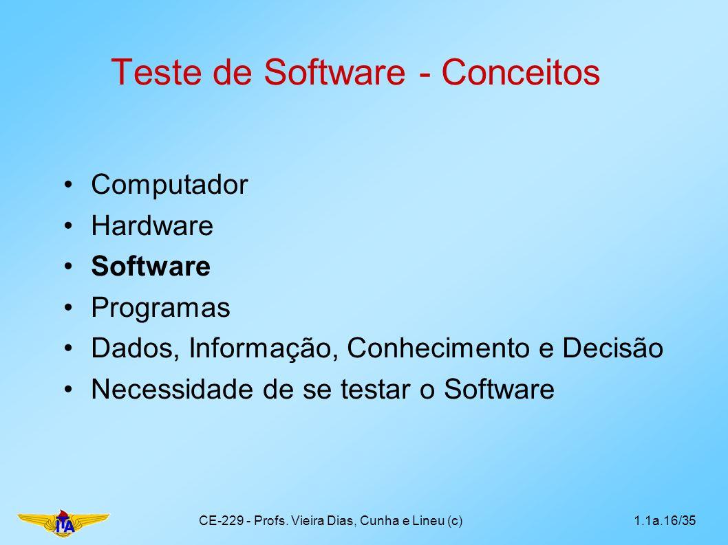 Teste de Software - Conceitos