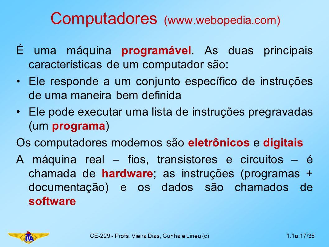 Computadores (www.webopedia.com)