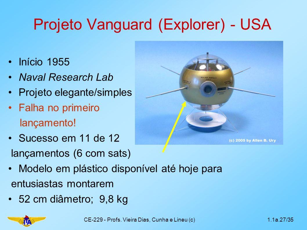 Projeto Vanguard (Explorer) - USA