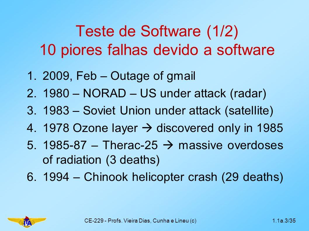 Teste de Software (1/2) 10 piores falhas devido a software