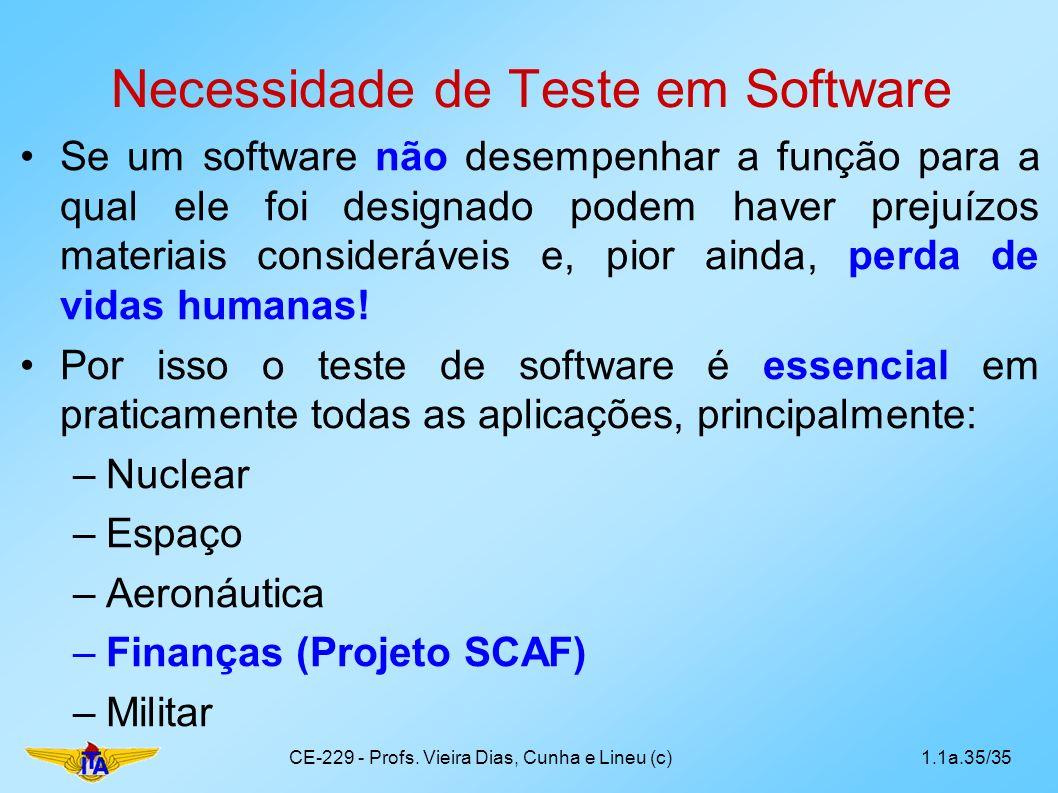 Necessidade de Teste em Software
