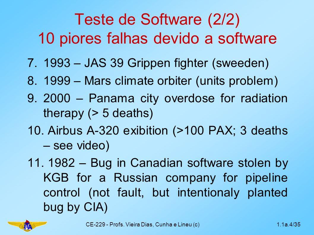 Teste de Software (2/2) 10 piores falhas devido a software