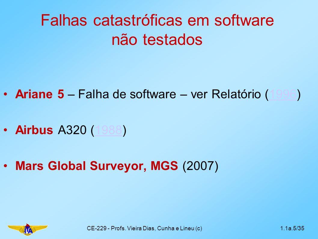 Falhas catastróficas em software não testados