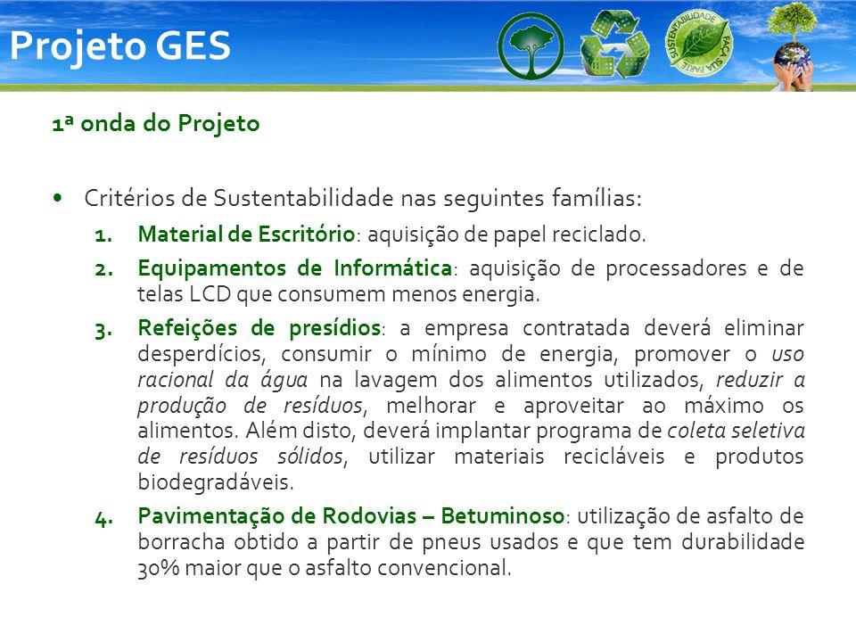 Projeto GES 1ª onda do Projeto