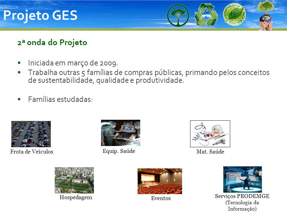 Serviços PRODEMGE (Tecnologia da Informação)