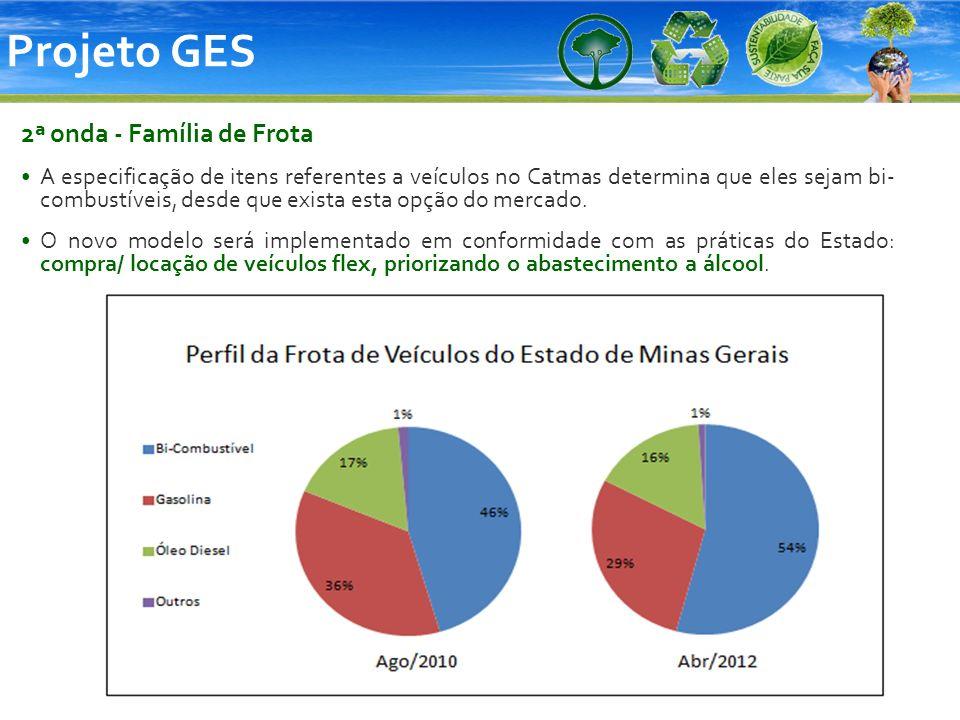 Projeto GES 2ª onda - Família de Frota