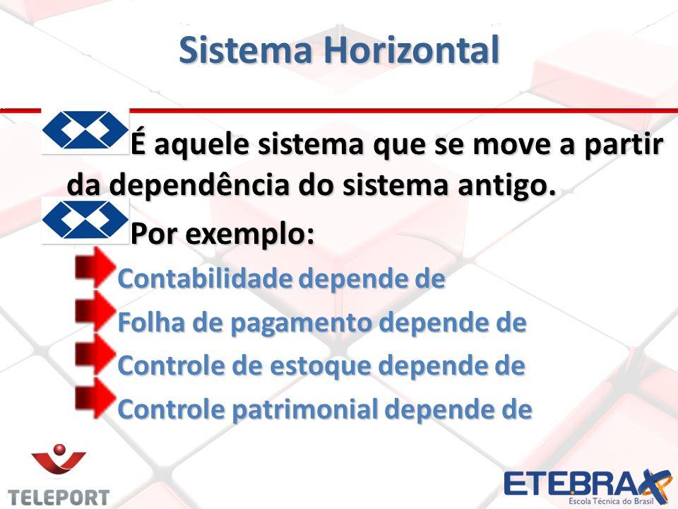 Sistema Horizontal É aquele sistema que se move a partir da dependência do sistema antigo. Por exemplo: