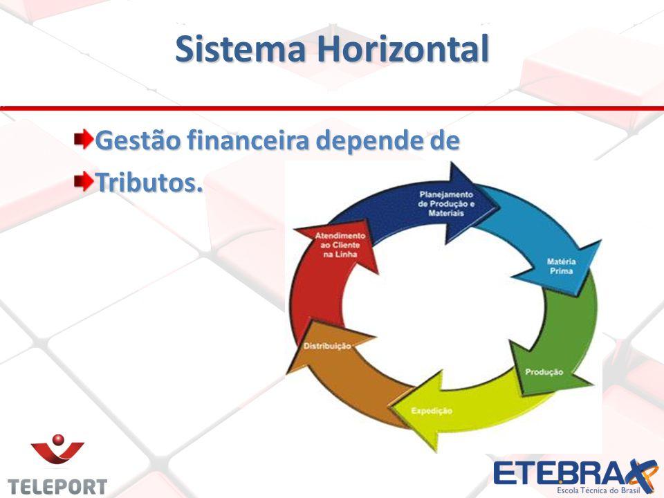 Sistema Horizontal Gestão financeira depende de Tributos.