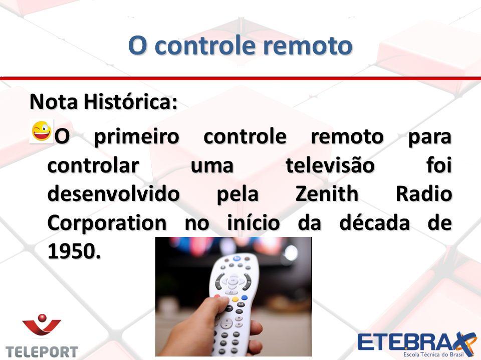 O controle remoto Nota Histórica:
