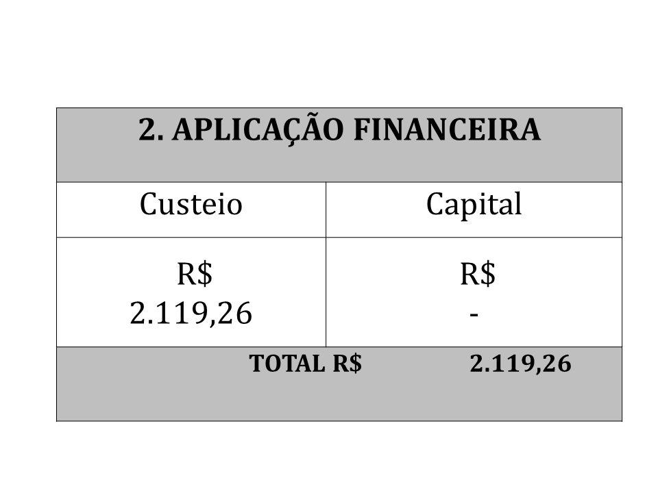 2. APLICAÇÃO FINANCEIRA Custeio Capital R$ 2.119,26 R$ - TOTAL