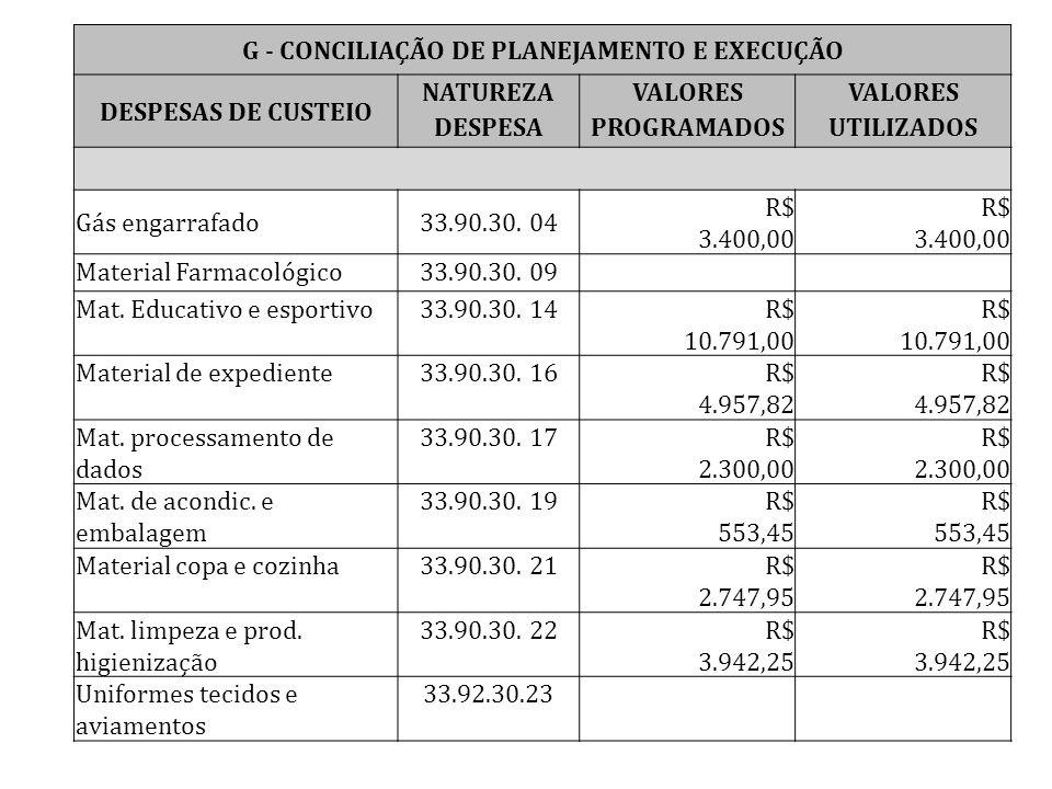 G - CONCILIAÇÃO DE PLANEJAMENTO E EXECUÇÃO