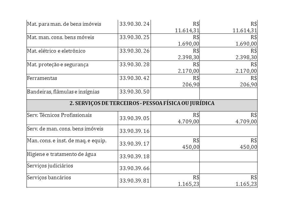 2. SERVIÇOS DE TERCEIROS - PESSOA FÍSICA OU JURÍDICA