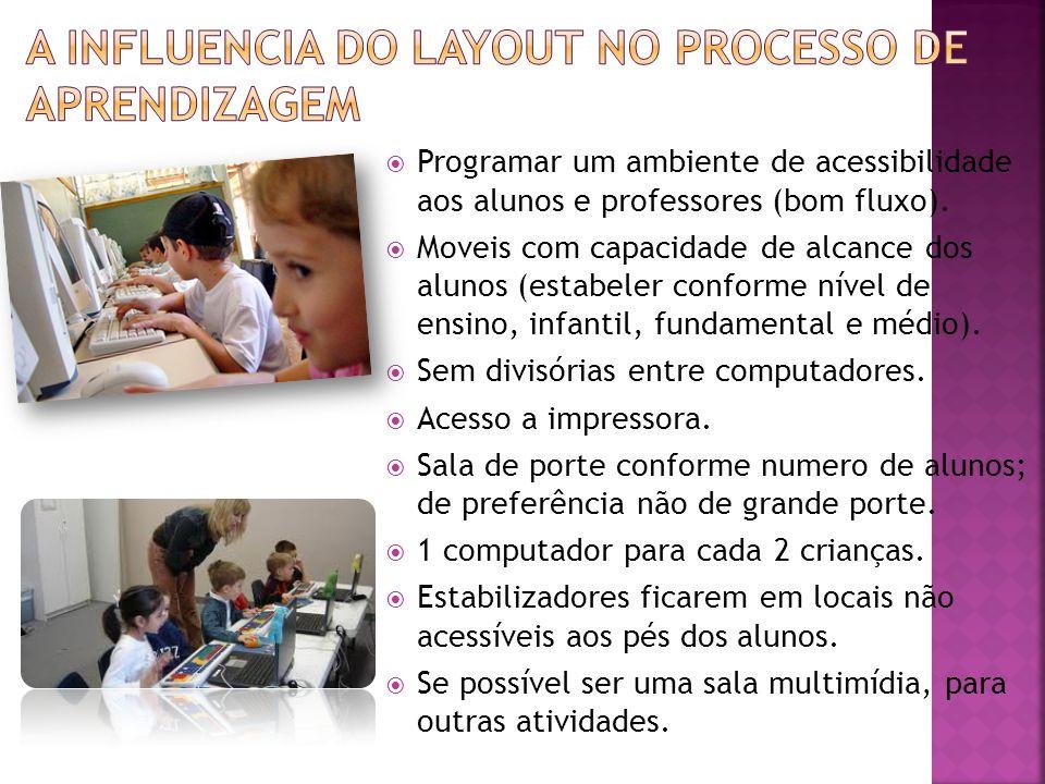 A influencia do layout no processo de aprendizagem