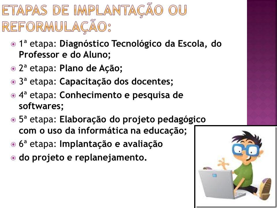 Etapas de Implantação ou Reformulação: