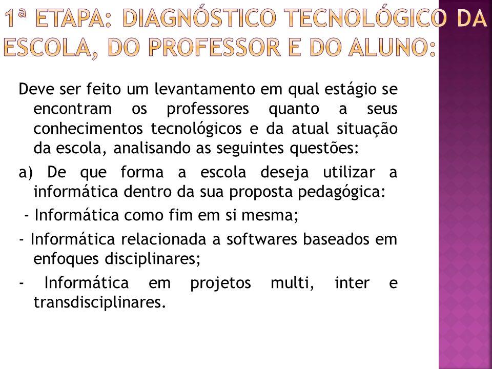 1ª etapa: Diagnóstico Tecnológico da Escola, do Professor e do Aluno: