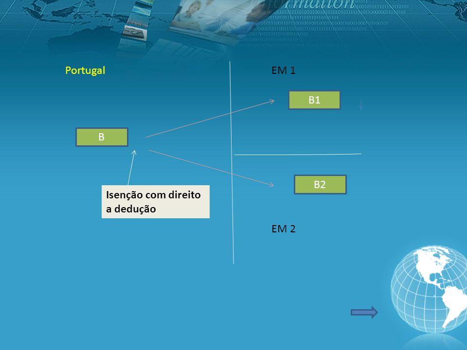 Portugal EM 1 B1 B B2 Isenção com direito a dedução EM 2