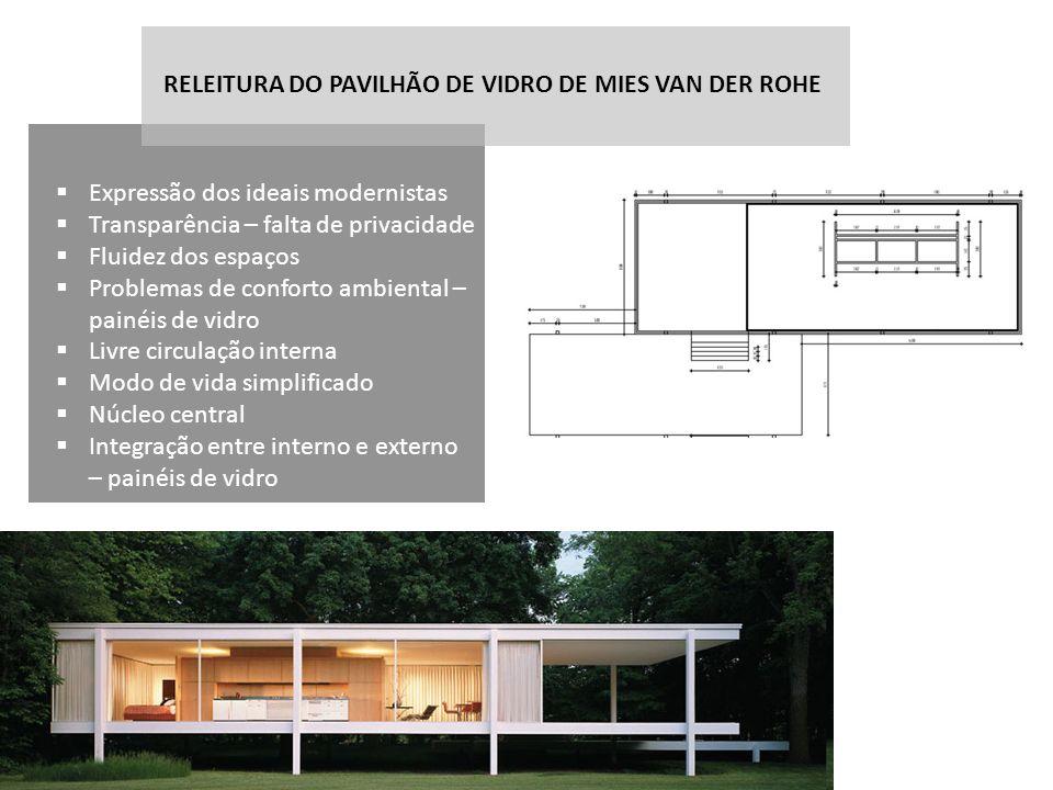 RELEITURA DO PAVILHÃO DE VIDRO DE MIES VAN DER ROHE