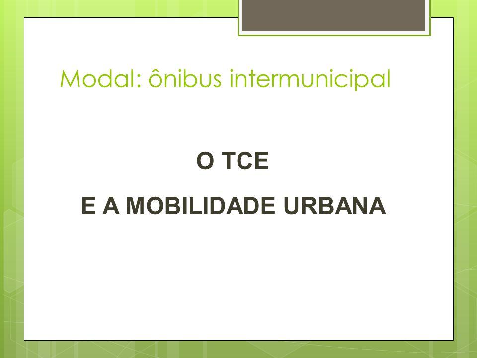 Modal: ônibus intermunicipal